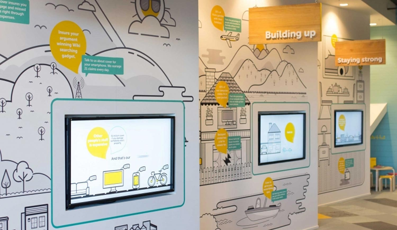 Digital Screens in Office Space - Digital Office Signs